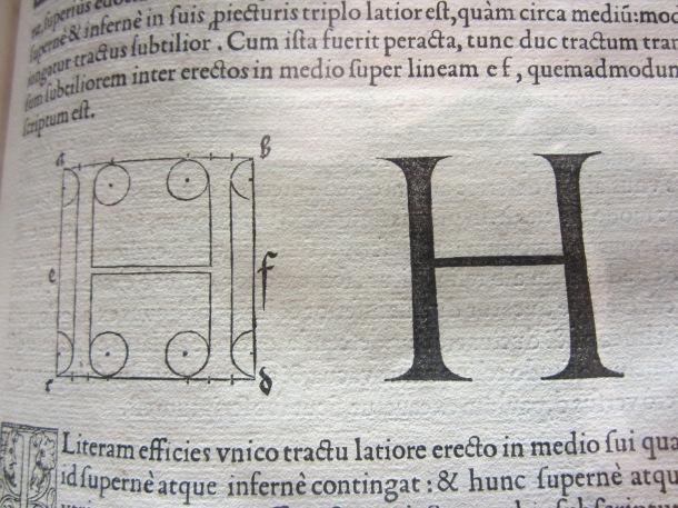 Symmetry of lettering